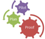 pilot-plan-proof